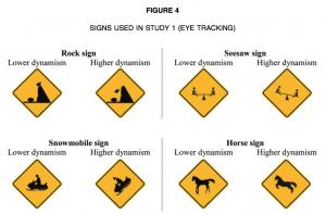 Ervaren dynamiek in symbolen en de invloed op ons gedrag