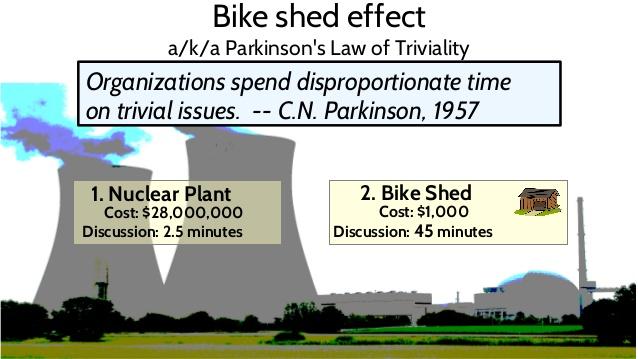 bike shed effect