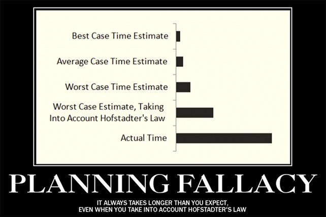 planning fallacy - 2