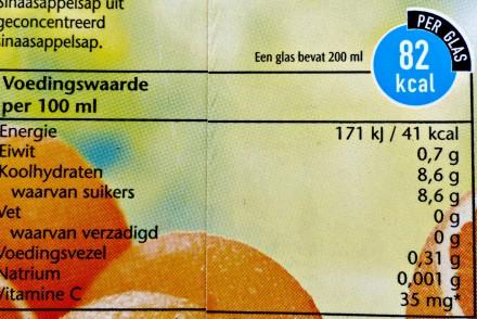 Lekker eten? Kijk niet teveel naar het etiket met voedingsinformatie